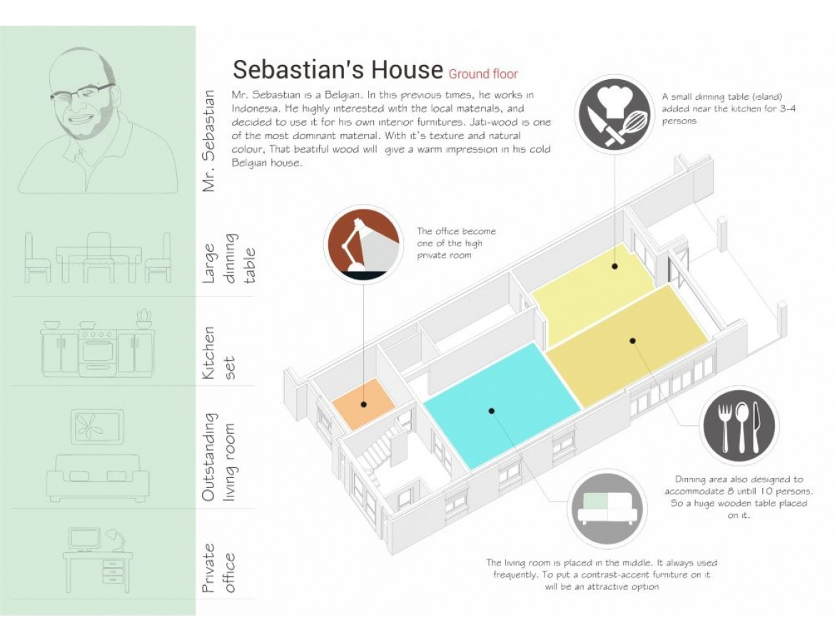 Mr. Sebastian House - Brussels Belgium